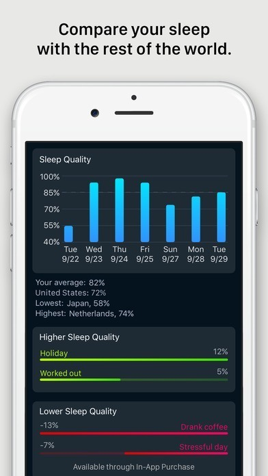 best sleep tracking apps