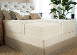 Complete Guide To The PlushBeds Mattresses, Beds And Topper